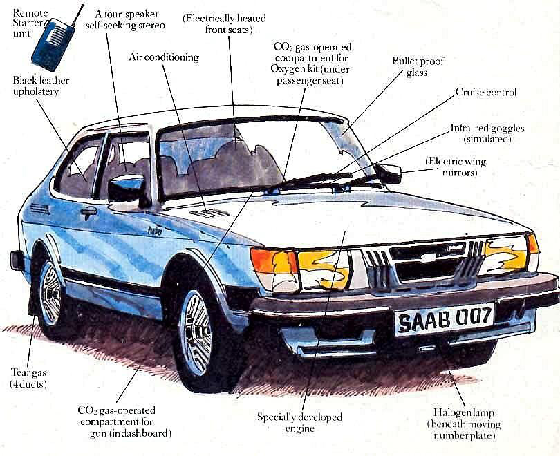 SAAB 900 Turbo 1981 James Bond Silver Beast Specification.j